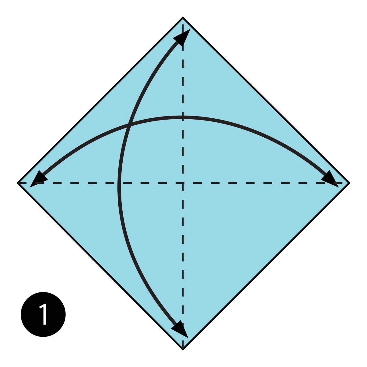 Blowfish Step 1