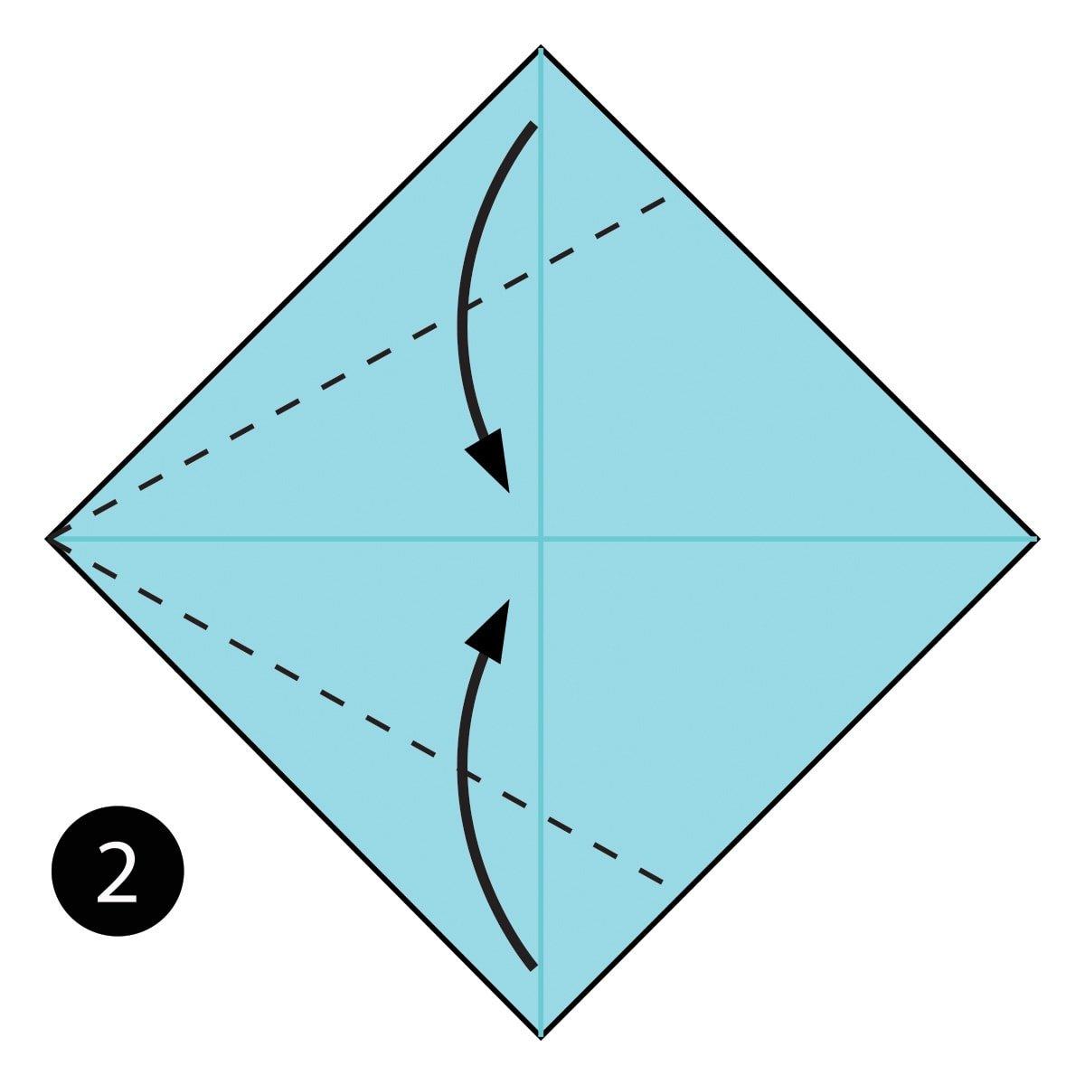 Blowfish Step 2