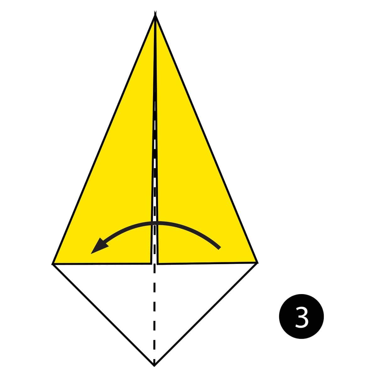 Giraffe Step 3