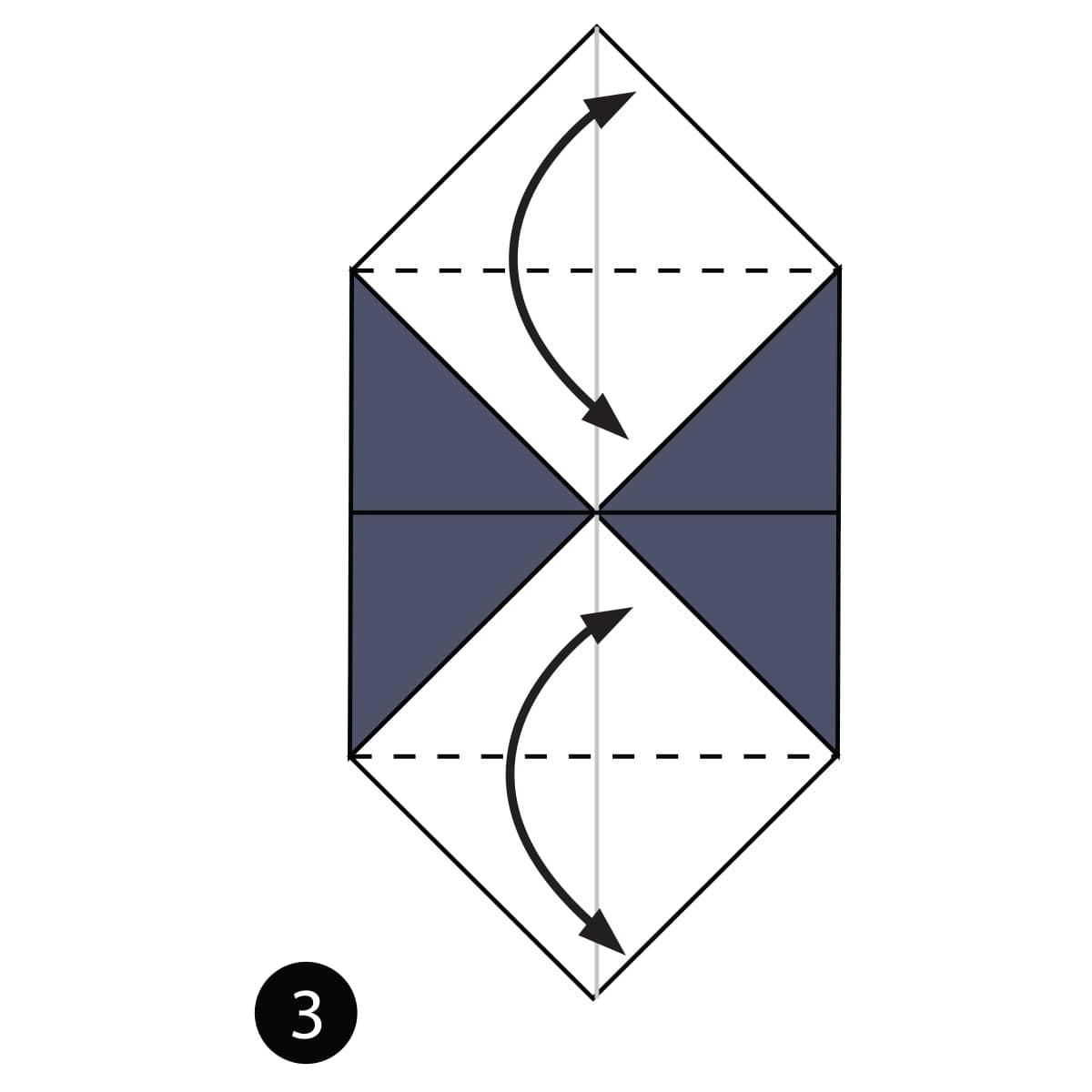 Panda Step 3